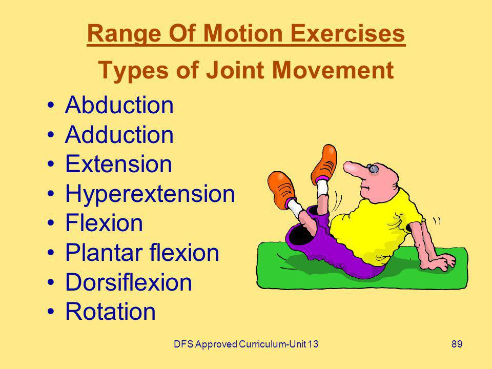 Range Of Motion Exercises Types of Joint Movement