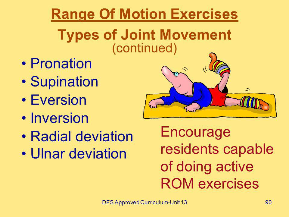 Range Of Motion Exercises Types of Joint Movement (continued)