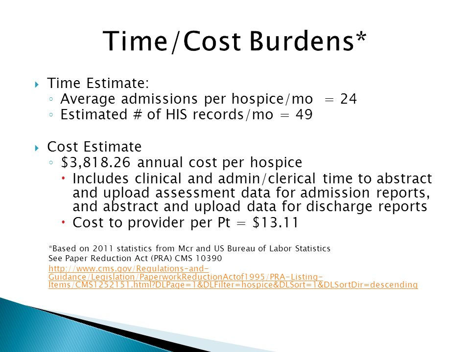 Time/Cost Burdens* Time Estimate: