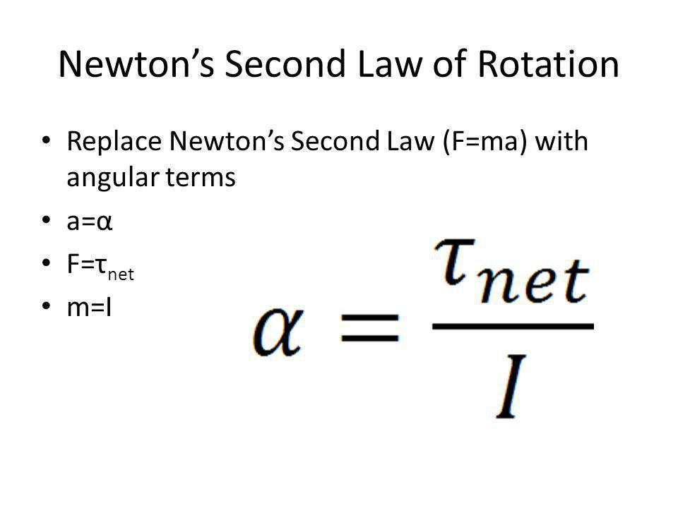 Newton's Second Law of Rotation