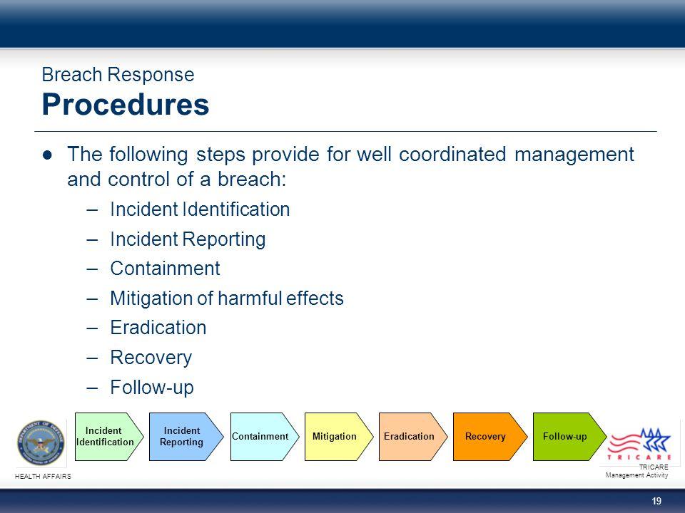 Breach Response Procedures