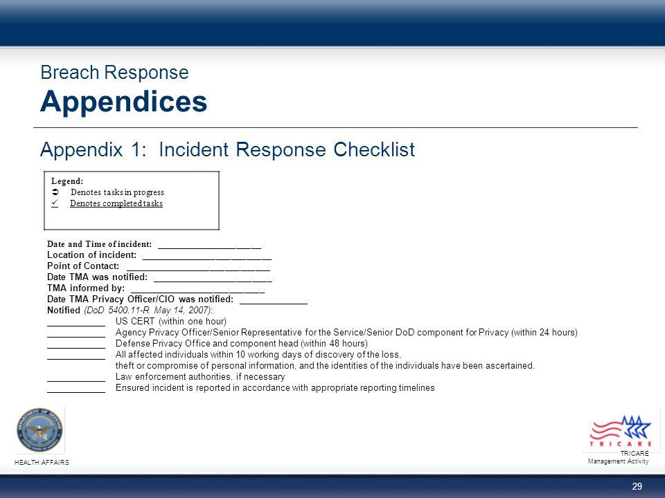 Breach Response Appendices