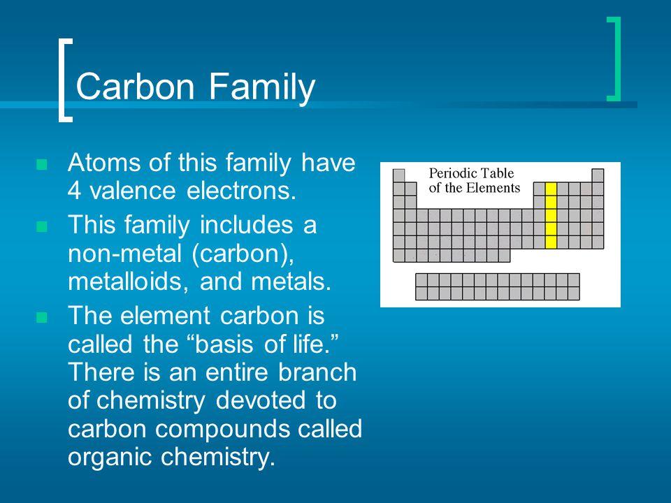carbon compounds essay