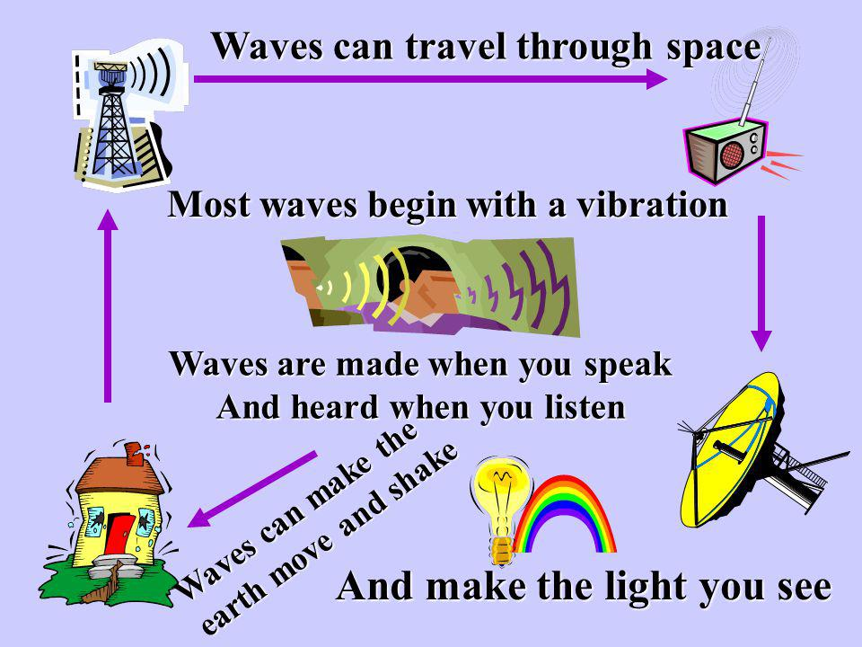 Waves are made when you speak And heard when you listen