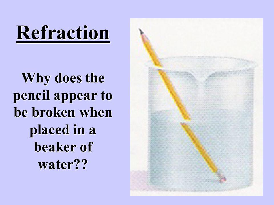 Refraction Why does the pencil appear to be broken when placed in a beaker of water