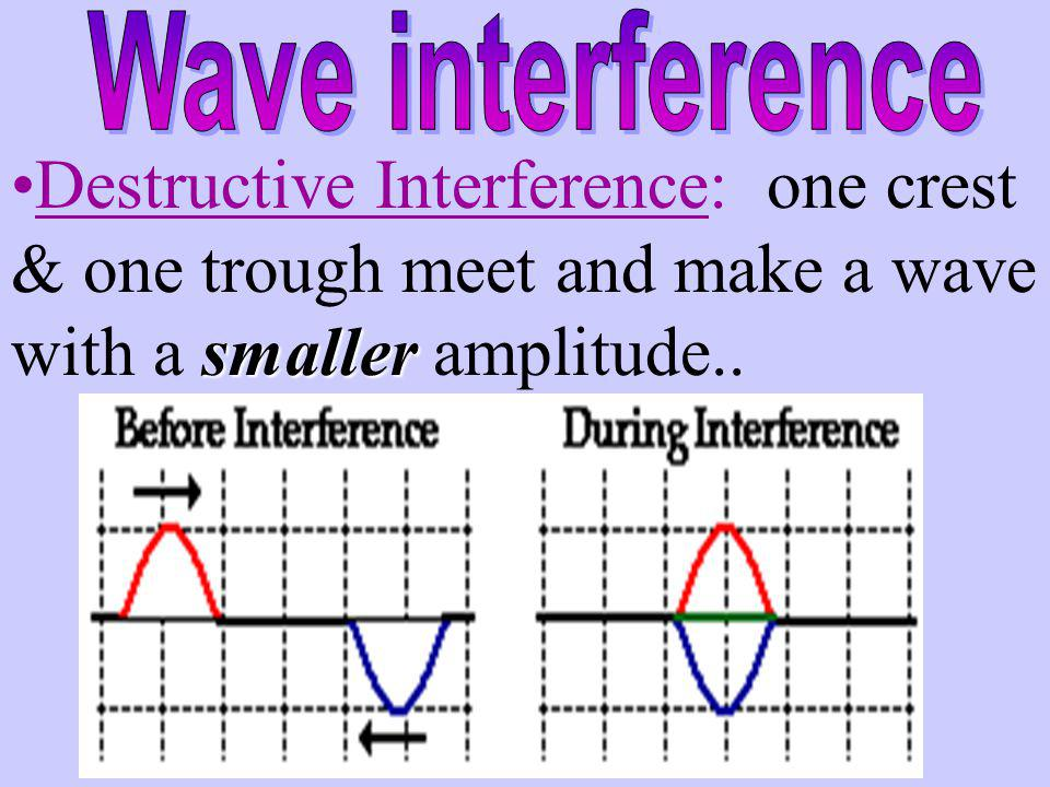 Wave interference Destructive Interference: one crest & one trough meet and make a wave with a smaller amplitude..