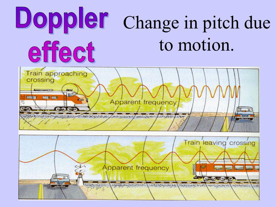 Change in pitch due to motion.
