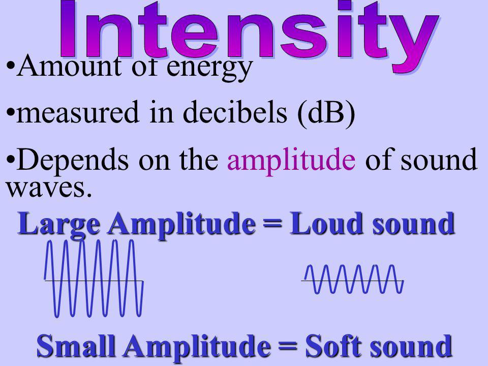 Large Amplitude = Loud sound Small Amplitude = Soft sound
