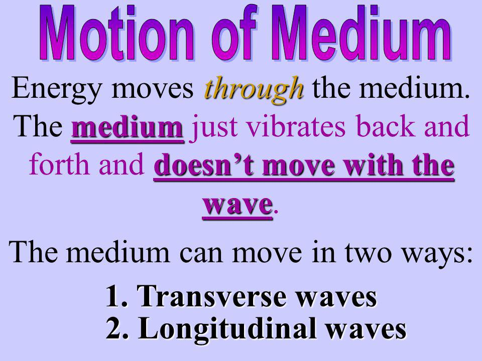The medium can move in two ways:
