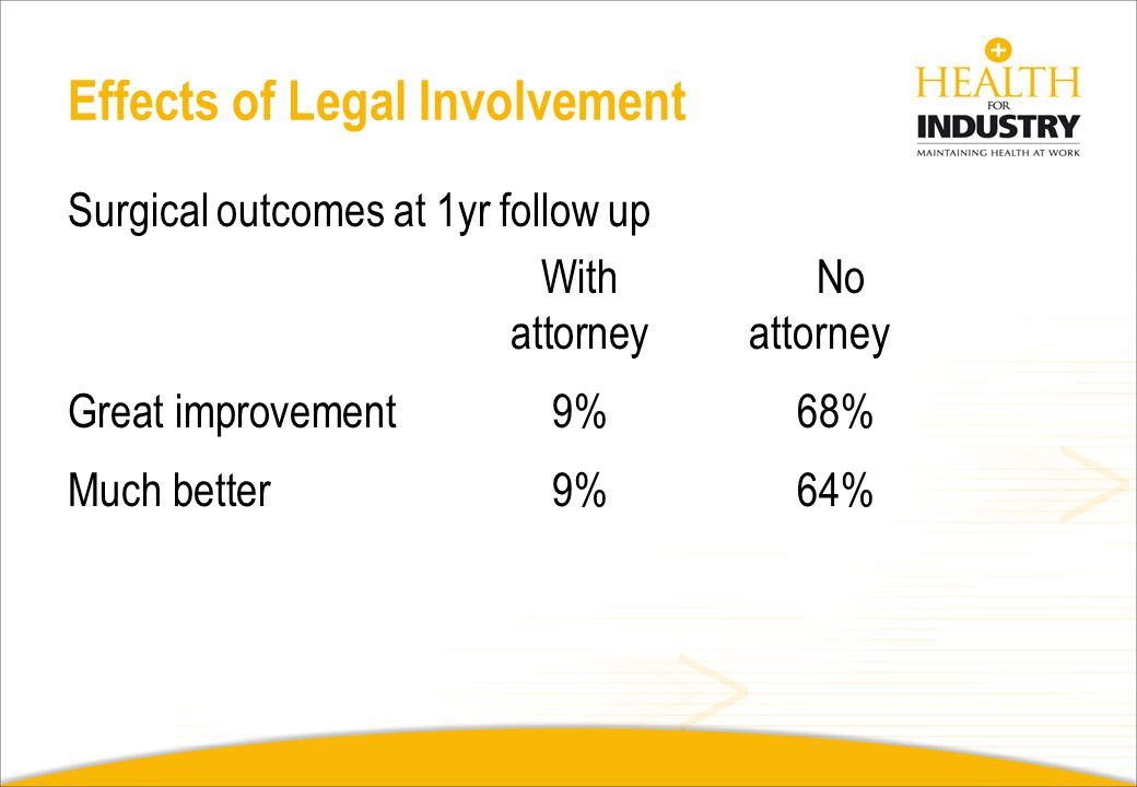 Effects of Legal Involvement