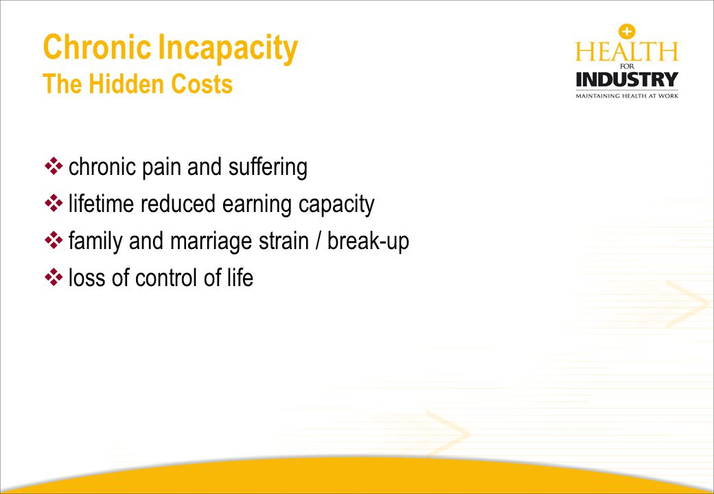 Chronic Incapacity The Hidden Costs
