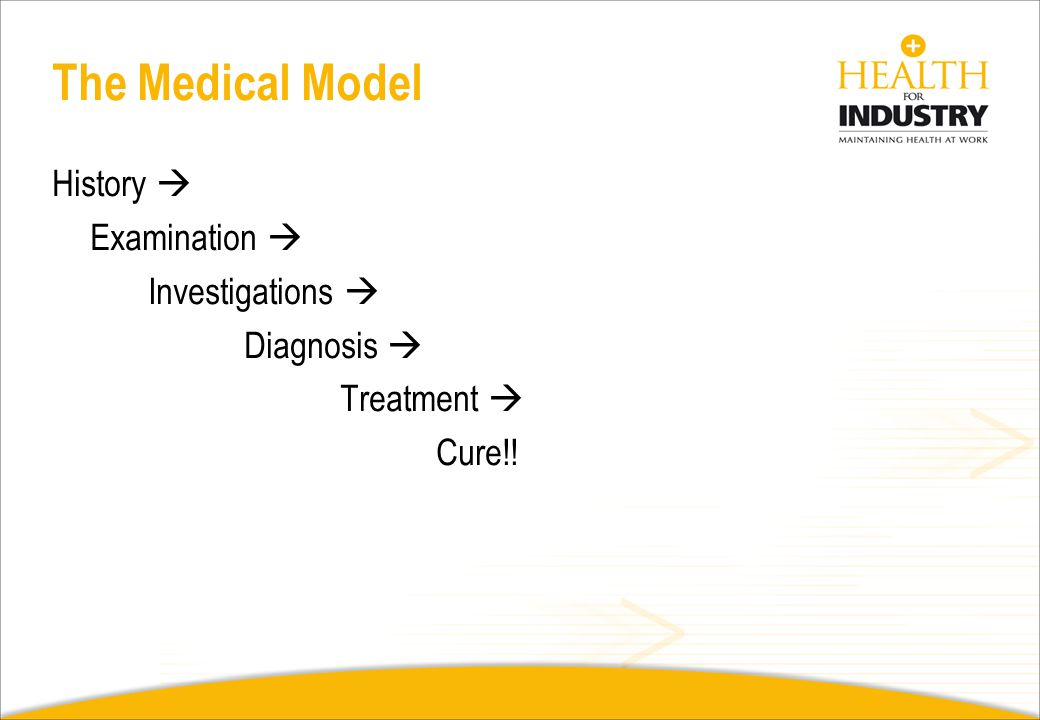 The Medical Model History  Examination  Investigations  Diagnosis 