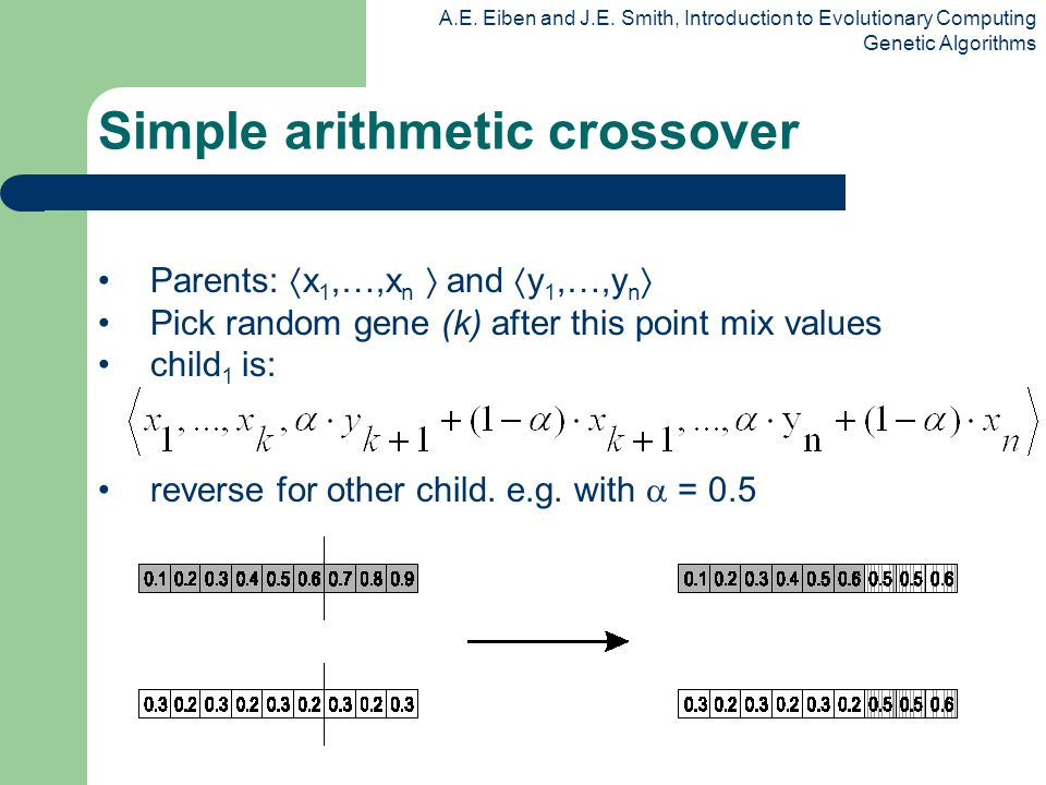 Simple arithmetic crossover