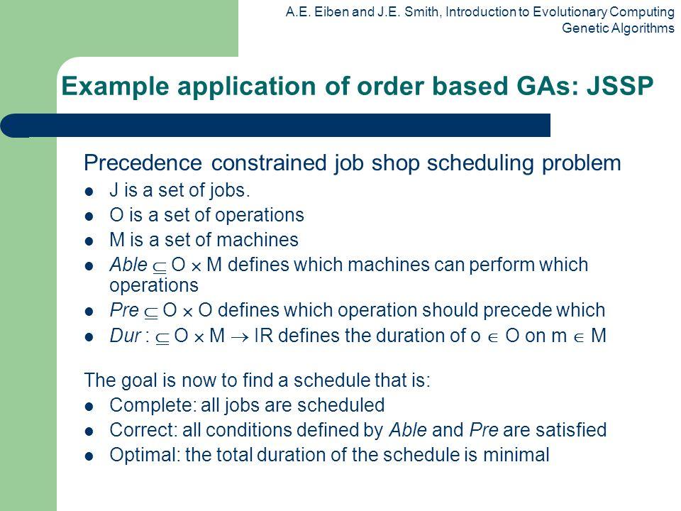 Example application of order based GAs: JSSP