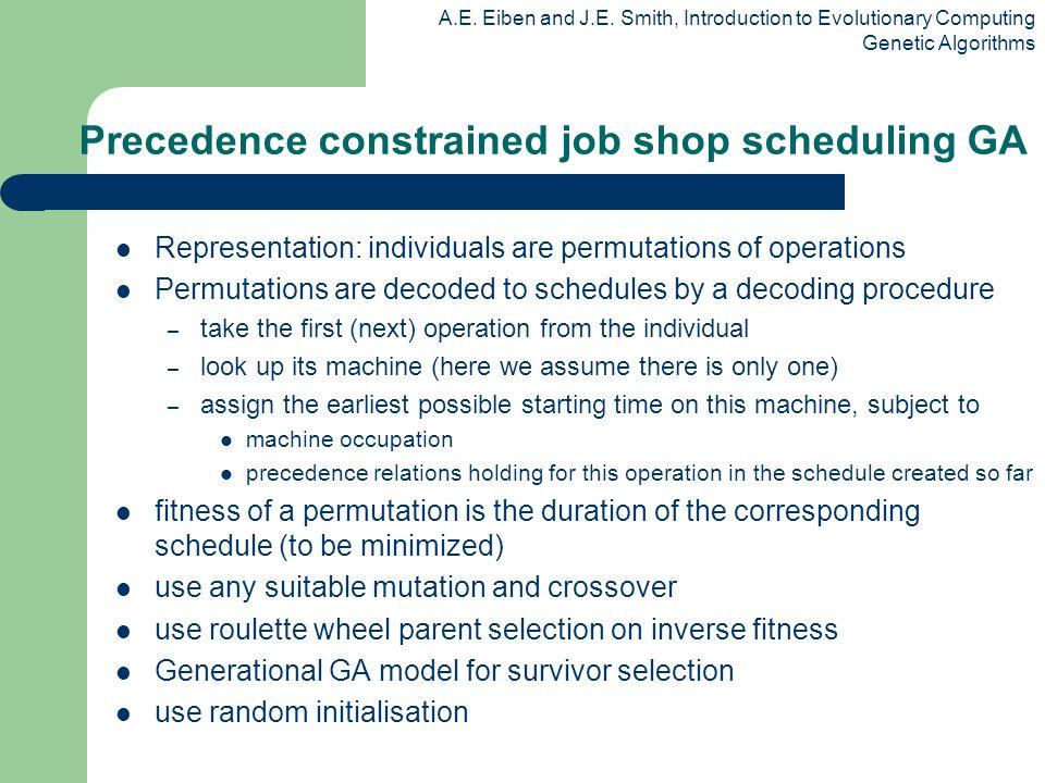 Precedence constrained job shop scheduling GA
