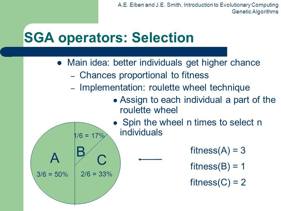 SGA operators: Selection