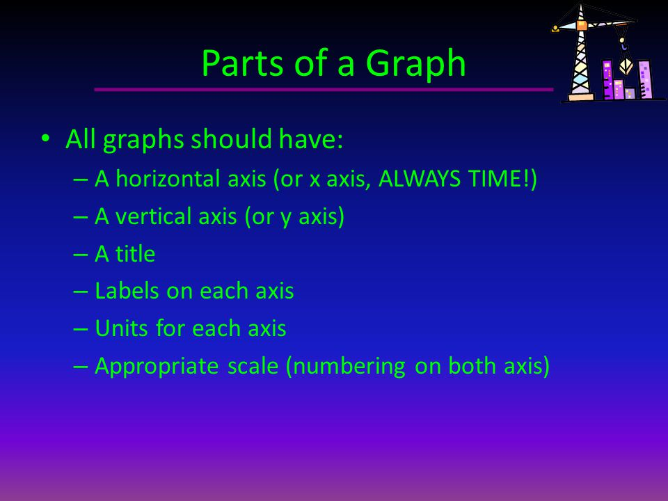 Parts of a Graph All graphs should have: