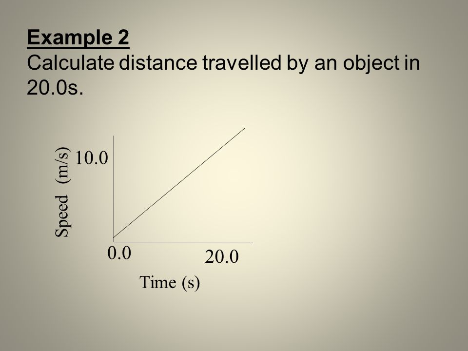 Calculate distance travelled by an object in 20.0s.