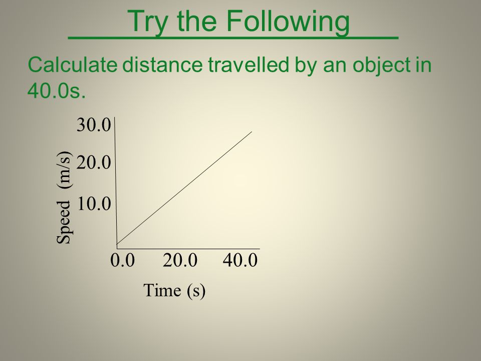 Try the Following Calculate distance travelled by an object in 40.0s.
