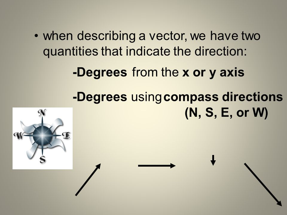 when describing a vector, we have two quantities that indicate the direction: