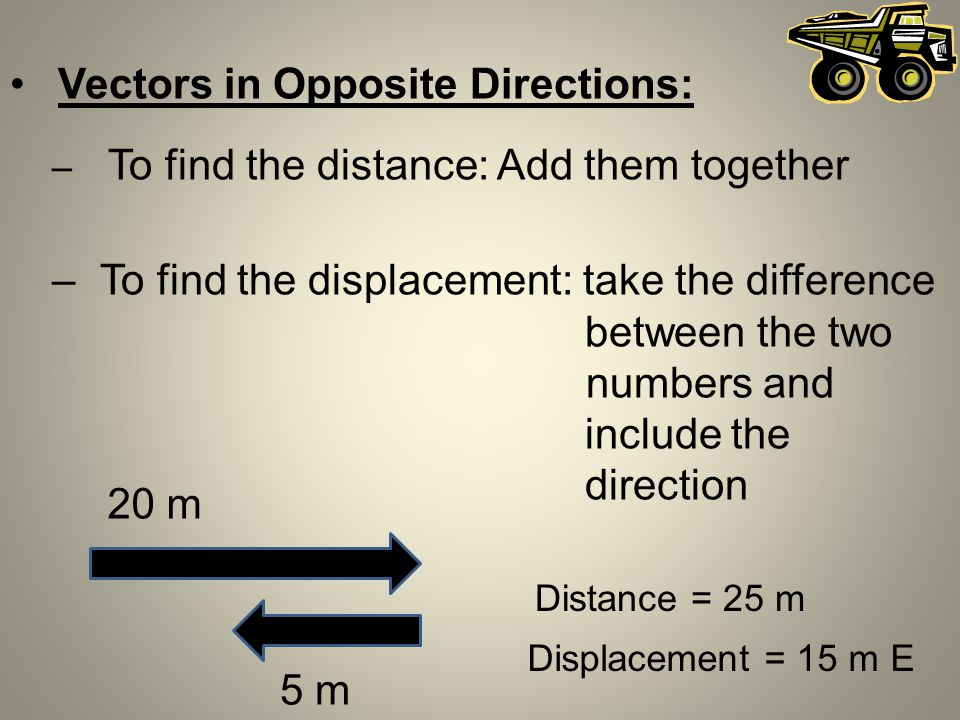 Vectors in Opposite Directions: