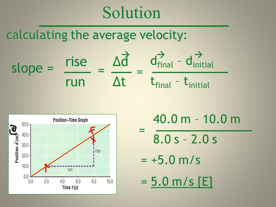 Solution rise Δd slope = = run Δt calculating the average velocity: