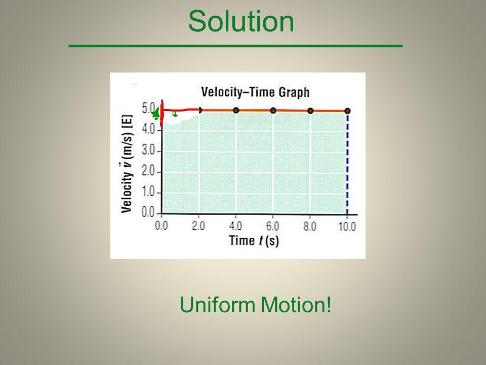 Solution Uniform Motion!