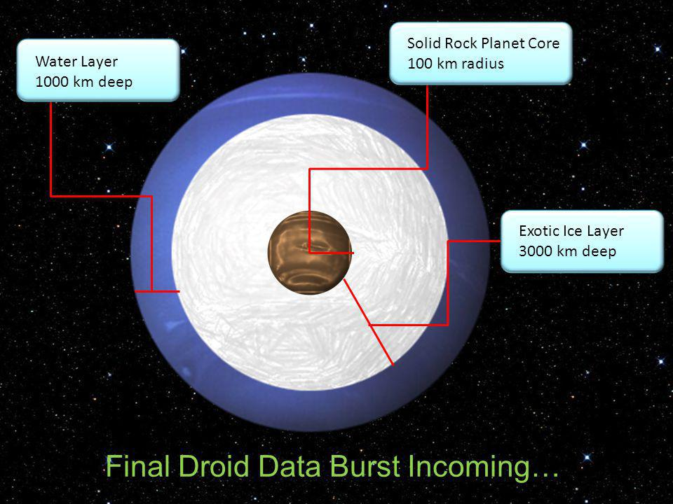 Final Droid Data Burst Incoming…