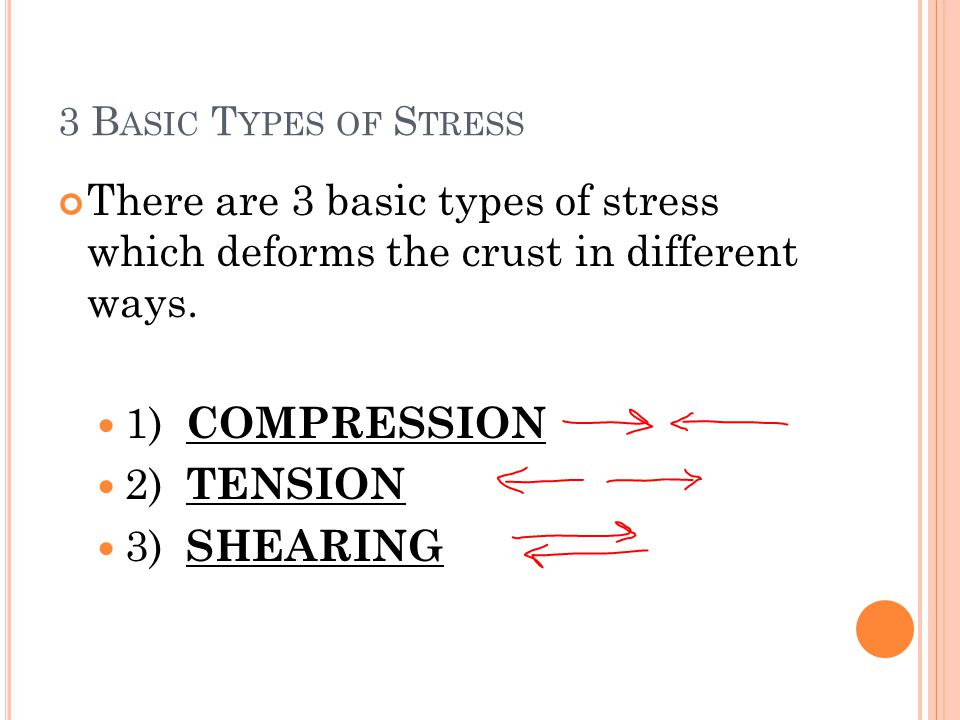 3 Basic Types of Stress There are 3 basic types of stress which deforms the crust in different ways.