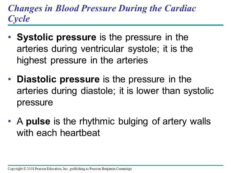 Changes in Blood Pressure During the Cardiac Cycle