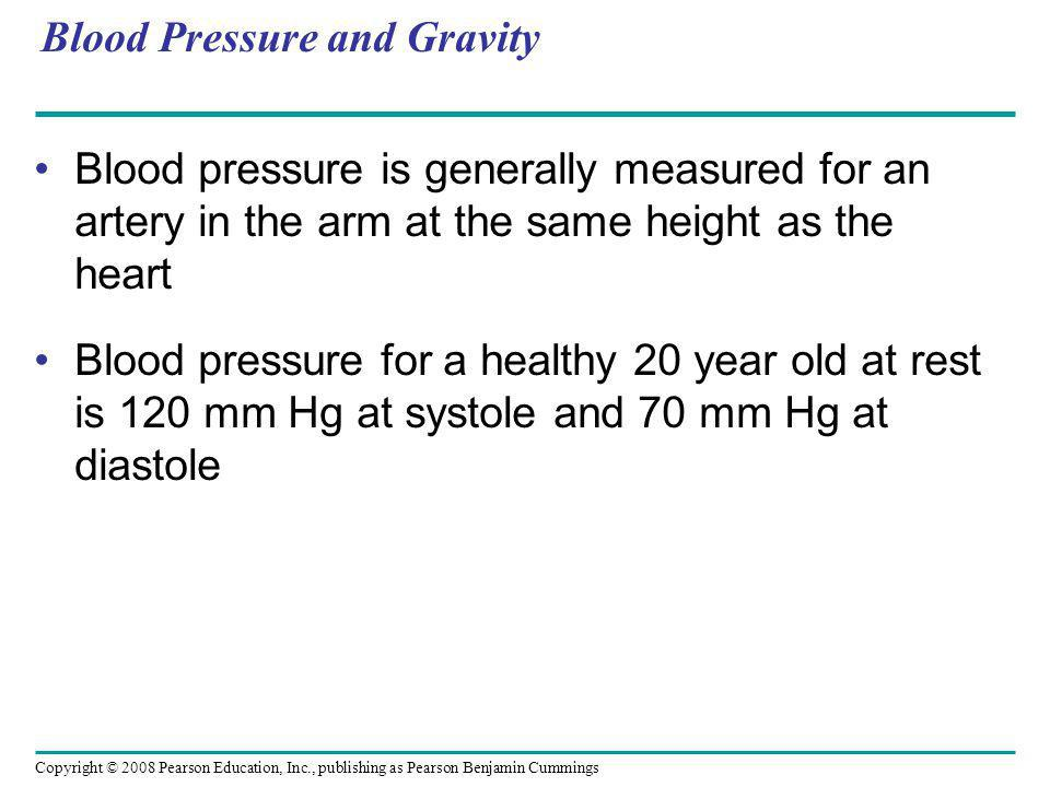 Blood Pressure and Gravity