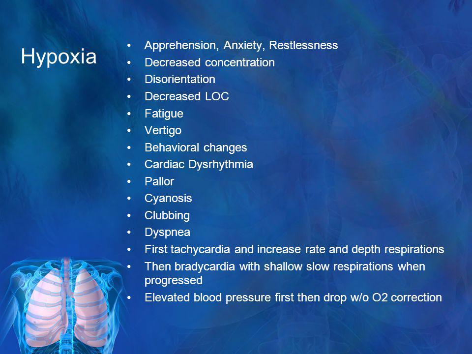 Hypoxia Apprehension, Anxiety, Restlessness Decreased concentration