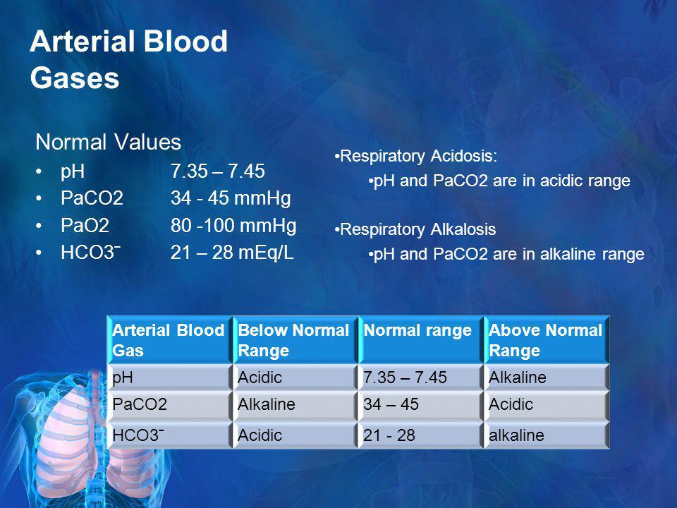 Arterial Blood Gases Normal Values pH 7.35 – 7.45 PaCO2 34 - 45 mmHg