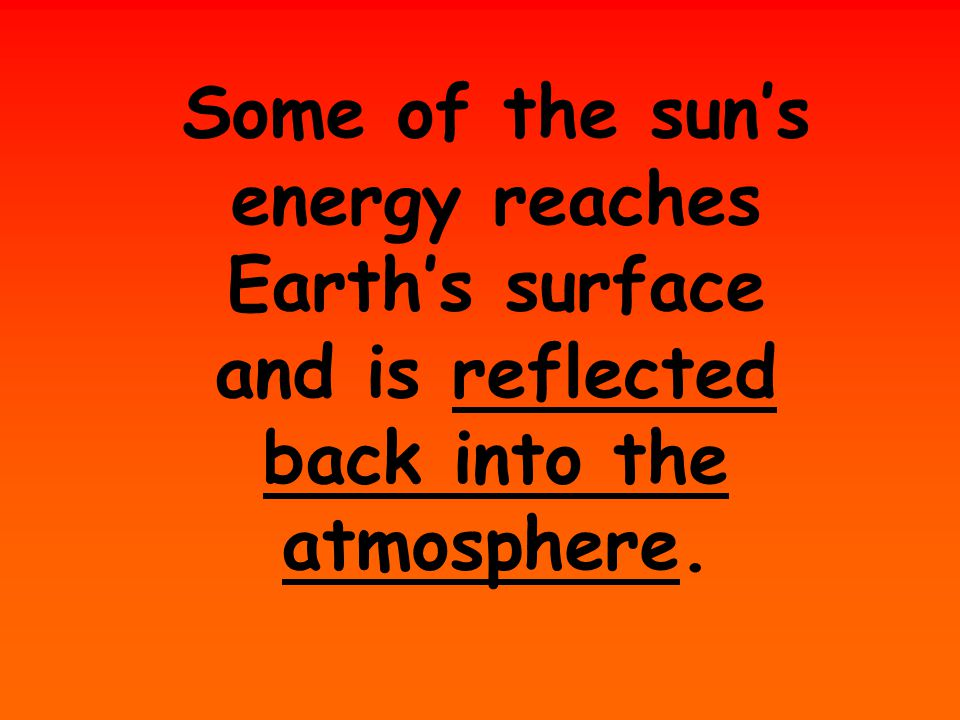 Some of the sun's energy reaches Earth's surface and is reflected back into the atmosphere.