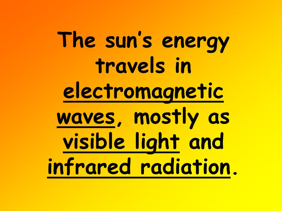 The sun's energy travels in electromagnetic waves, mostly as visible light and infrared radiation.
