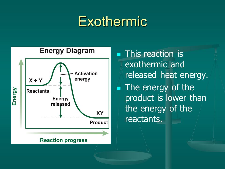 Exothermic This reaction is exothermic and released heat energy.