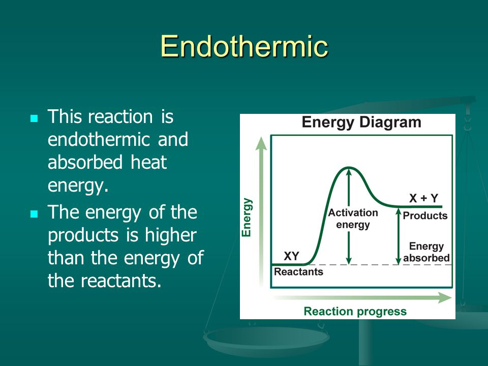 Endothermic This reaction is endothermic and absorbed heat energy.