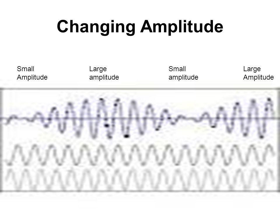 Changing Amplitude Small Amplitude Large amplitude Small amplitude
