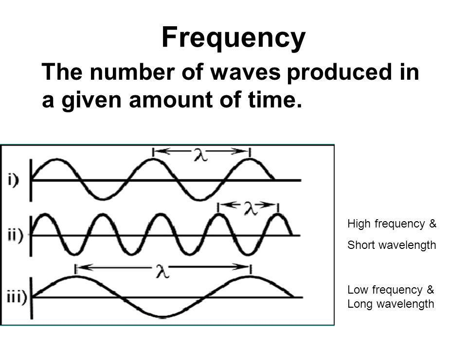 Frequency The number of waves produced in a given amount of time.