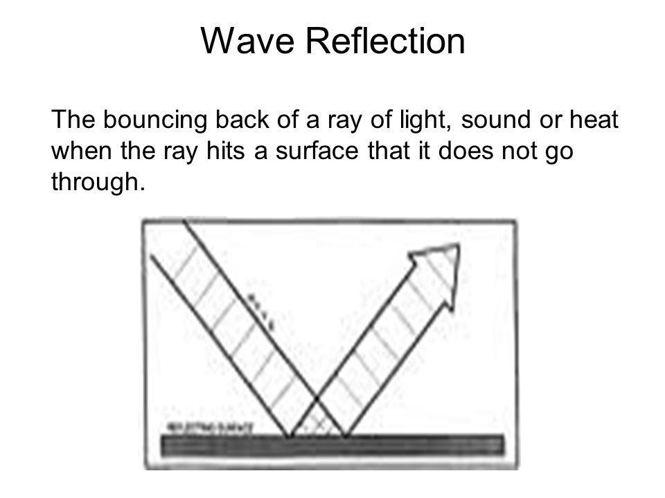 Wave Reflection The bouncing back of a ray of light, sound or heat when the ray hits a surface that it does not go through.