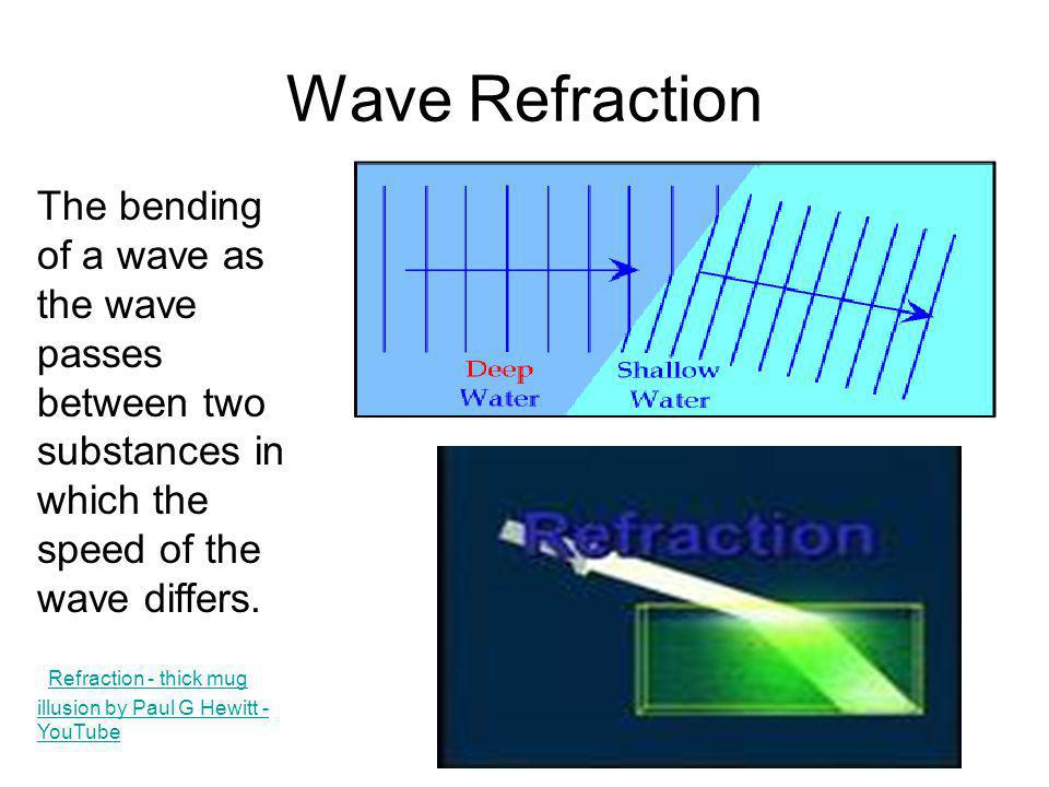 Wave Refraction The bending of a wave as the wave passes between two substances in which the speed of the wave differs.