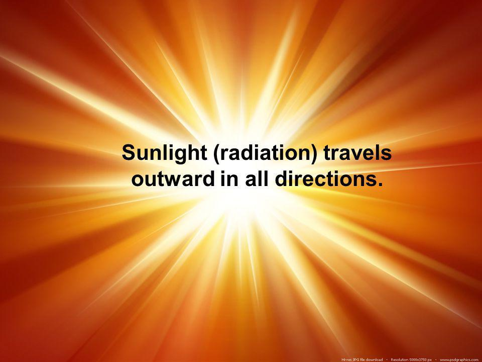 Sunlight (radiation) travels outward in all directions.