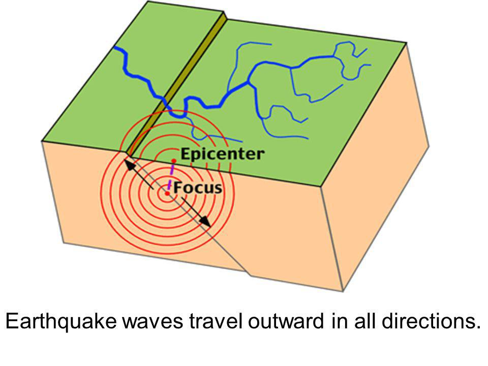 Earthquake waves travel outward in all directions.