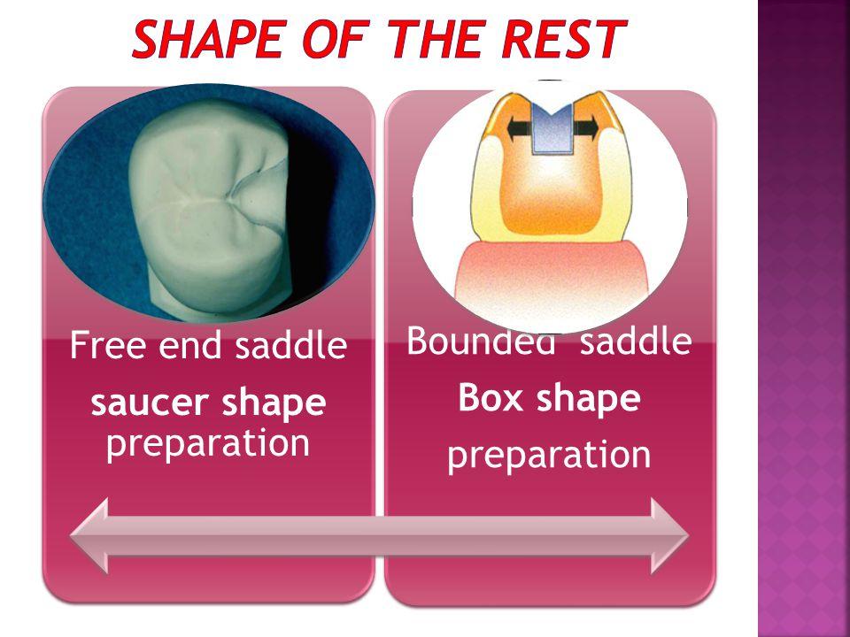 saucer shape preparation