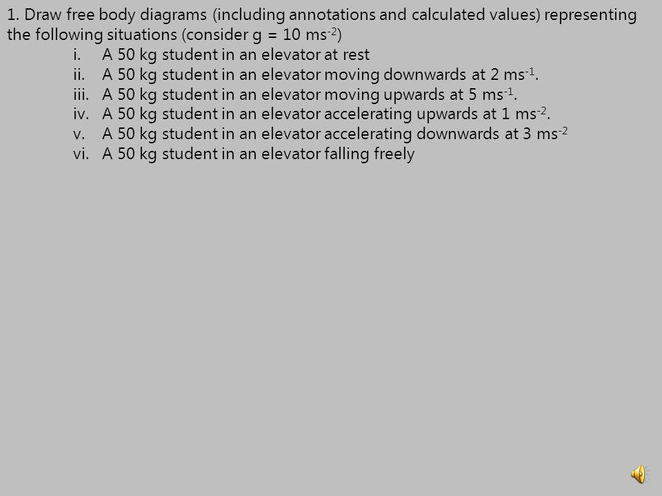 1. Draw free body diagrams (including annotations and calculated values) representing the following situations (consider g = 10 ms-2)