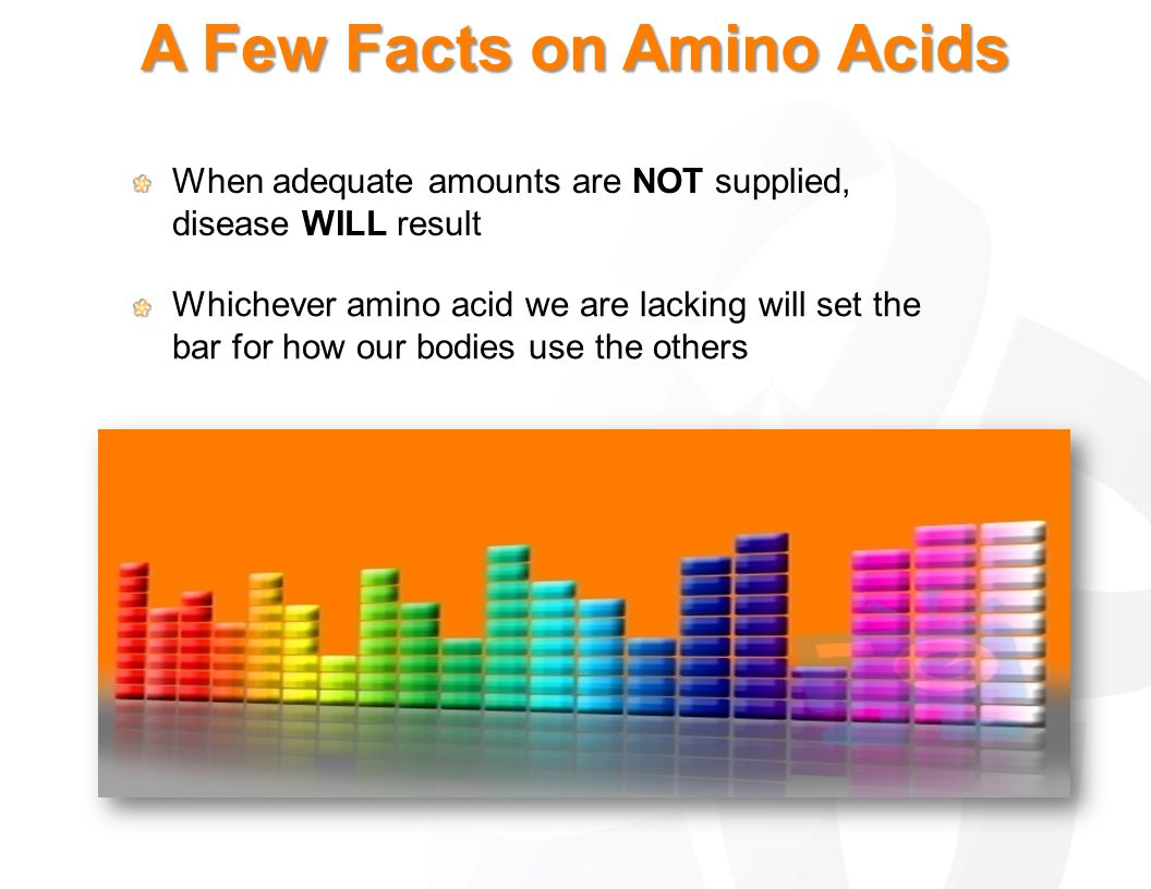 A Few Facts on Amino Acids