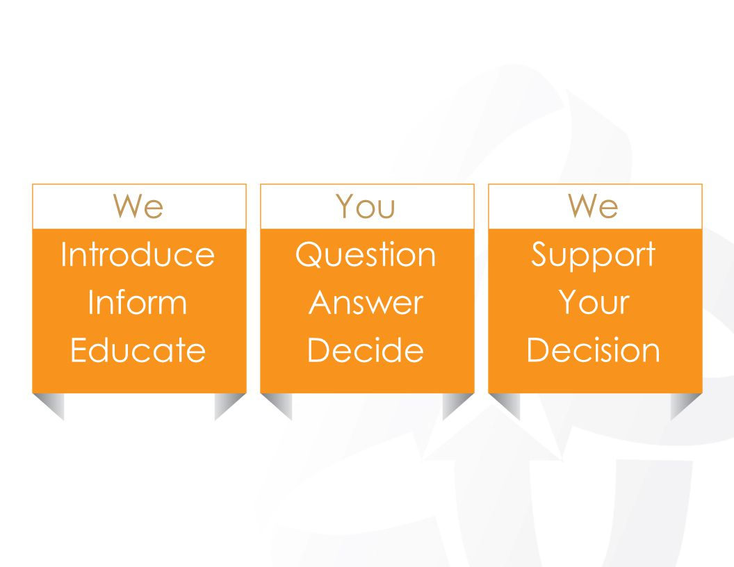 We Introduce Inform Educate You Question Answer Decide We Support Your Decision