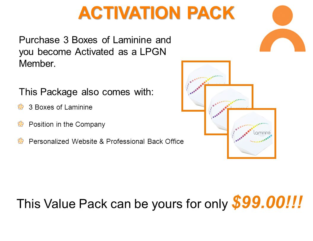 ACTIVATION PACK This Value Pack can be yours for only $99.00!!!