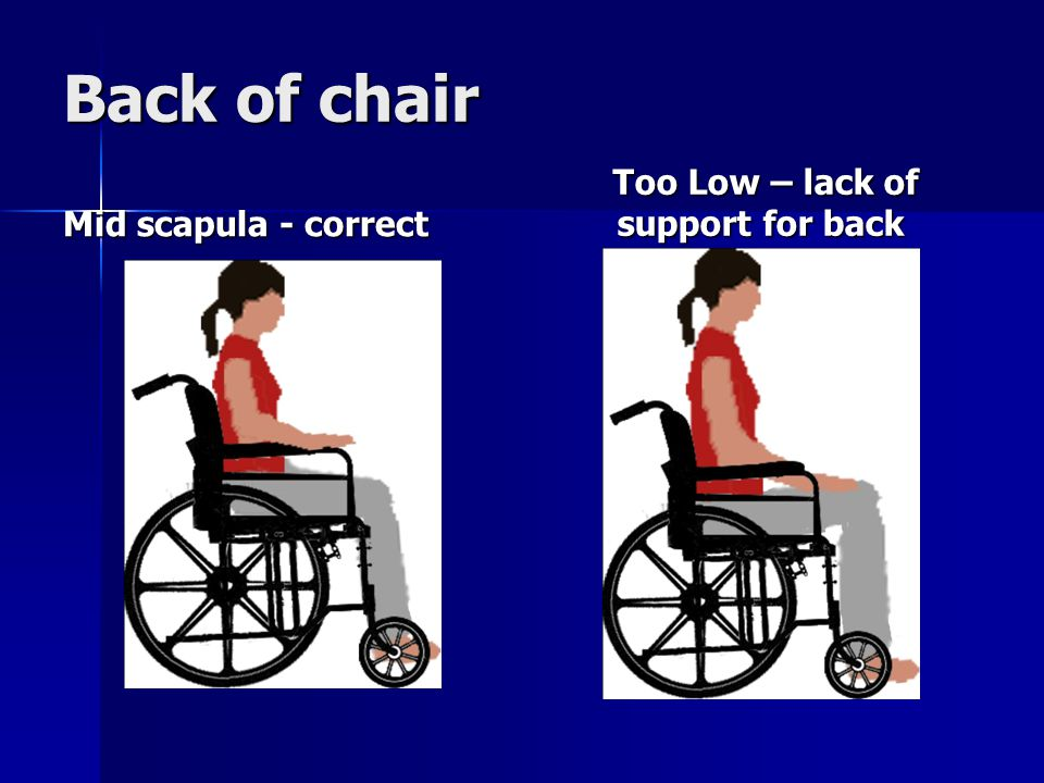 Too Low – lack of support for back