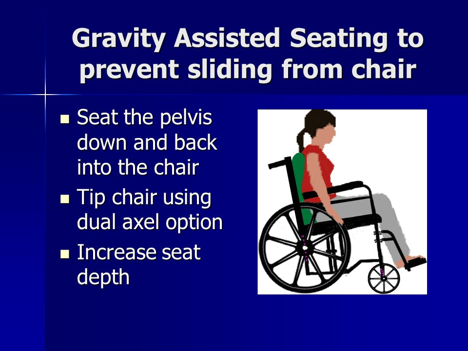 Gravity Assisted Seating to prevent sliding from chair